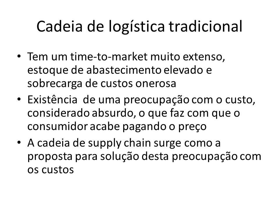 Cadeia de logística tradicional