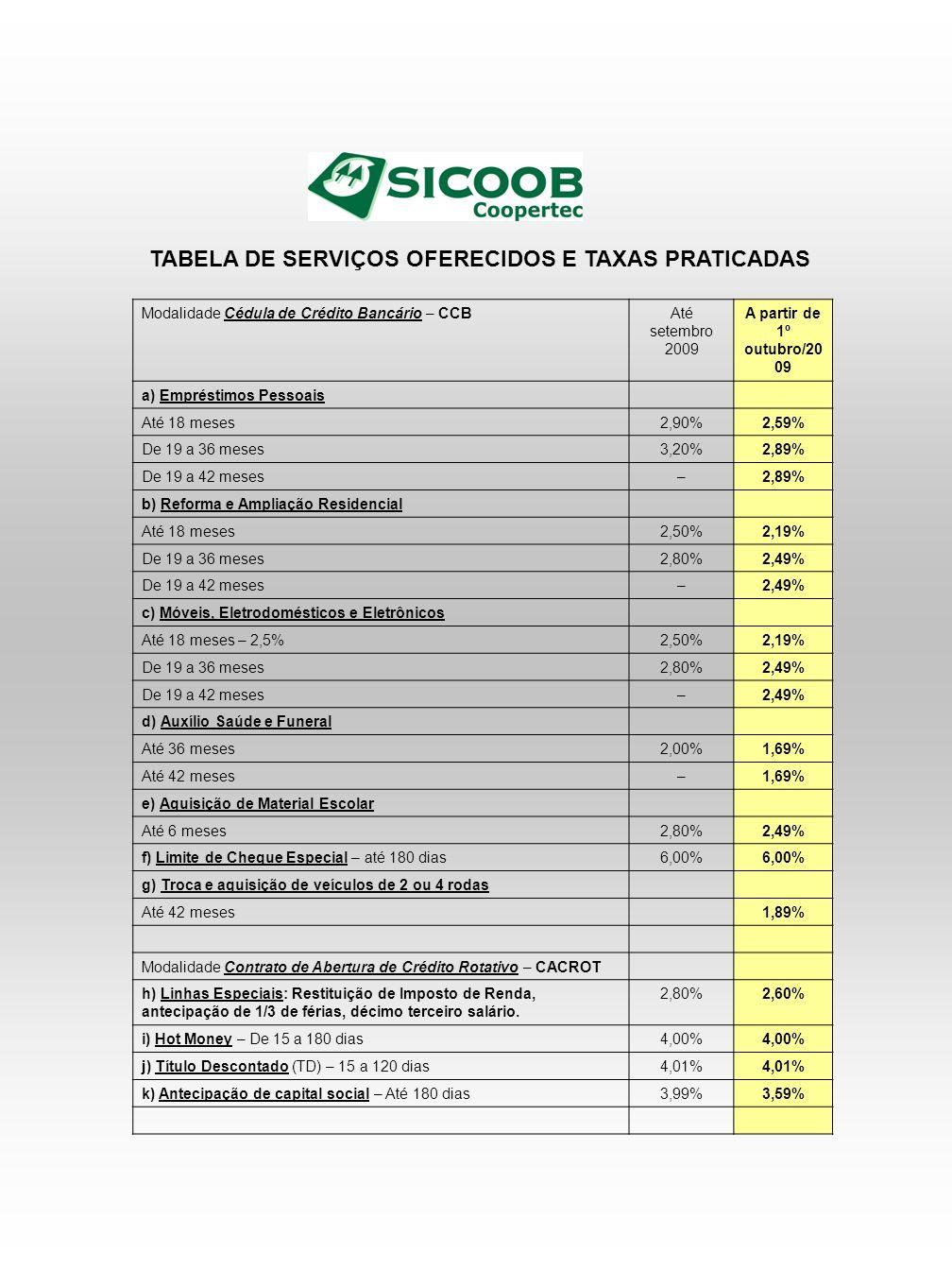 TABELA DE SERVIÇOS OFERECIDOS E TAXAS PRATICADAS