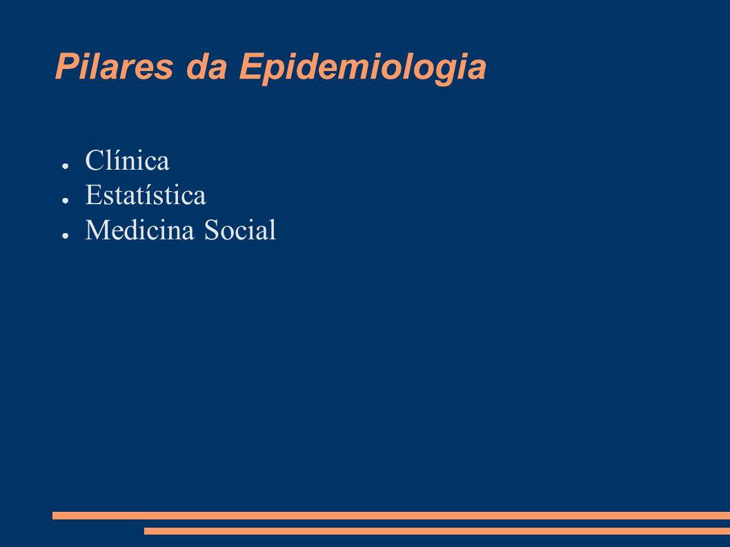 Pilares da Epidemiologia