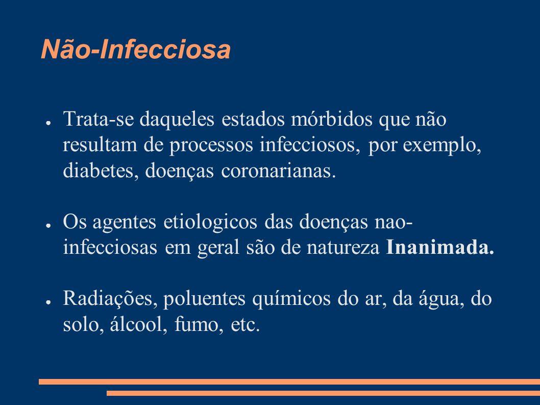 Não-Infecciosa Trata-se daqueles estados mórbidos que não resultam de processos infecciosos, por exemplo, diabetes, doenças coronarianas.