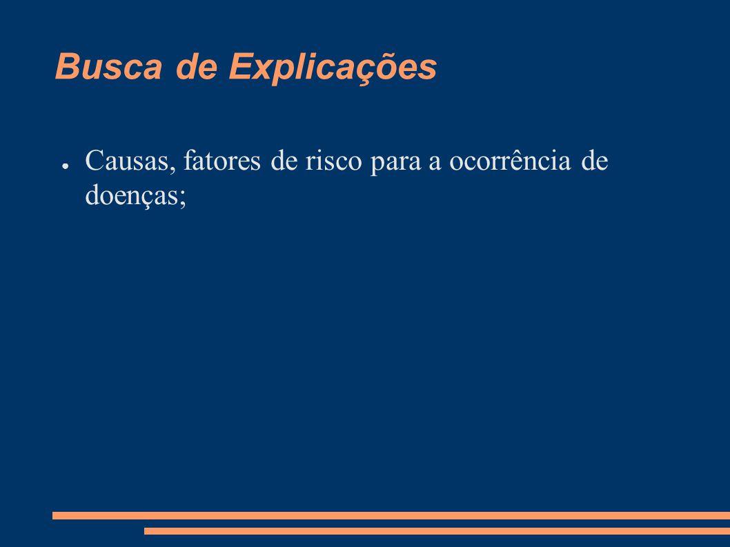 Busca de Explicações Causas, fatores de risco para a ocorrência de doenças;