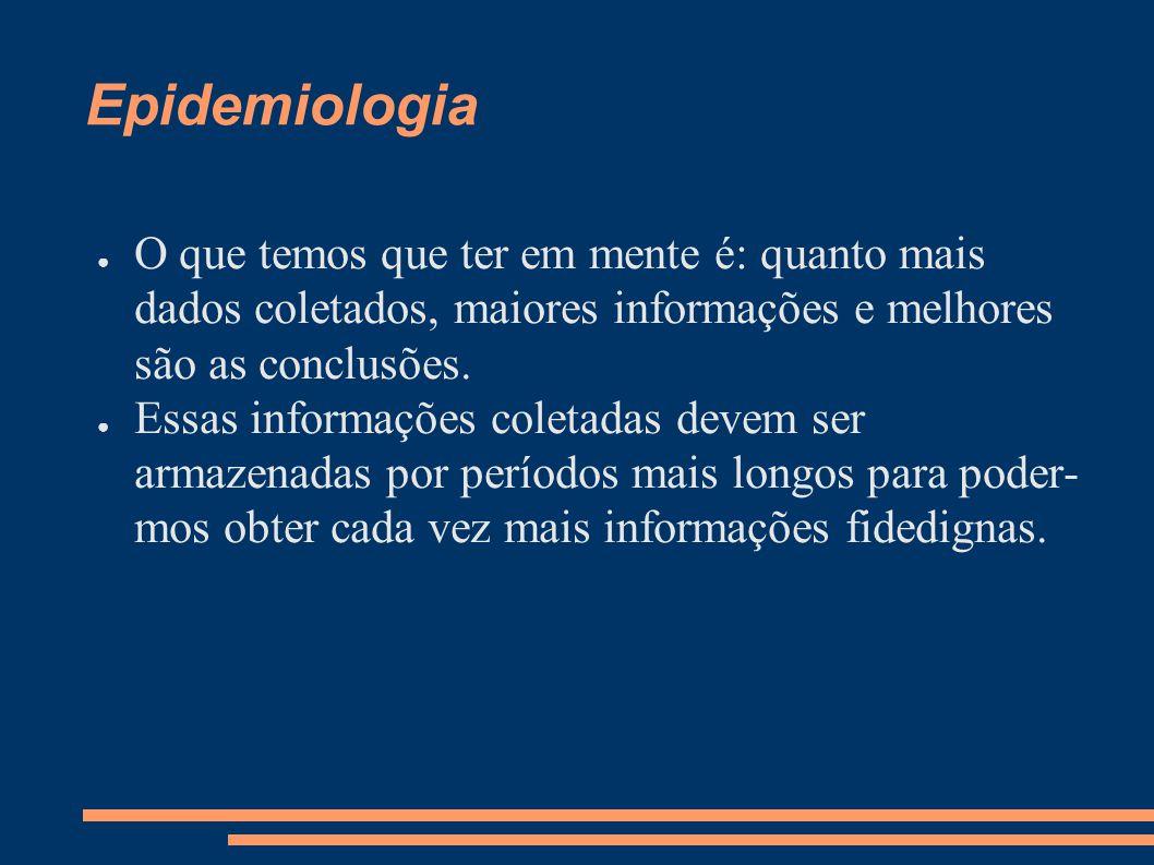 Epidemiologia O que temos que ter em mente é: quanto mais dados coletados, maiores informações e melhores são as conclusões.