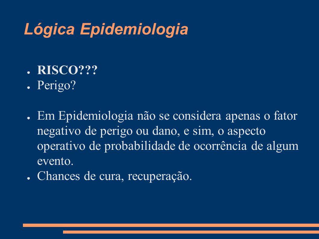 Lógica Epidemiologia RISCO Perigo
