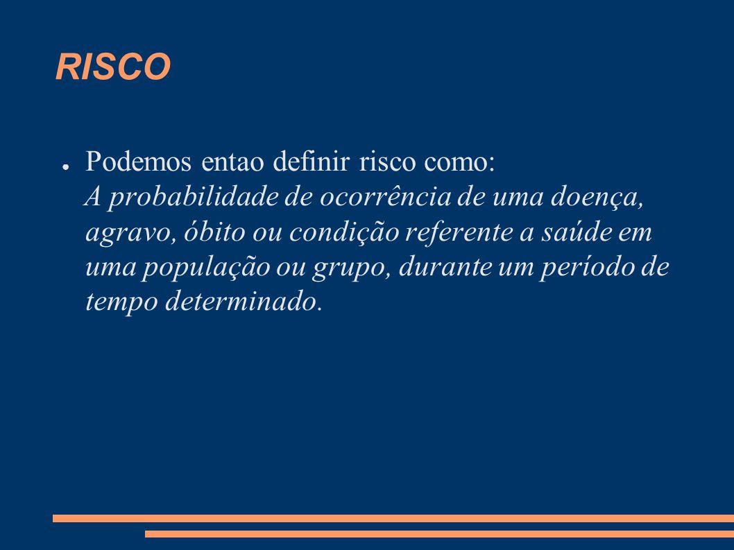 RISCO Podemos entao definir risco como: