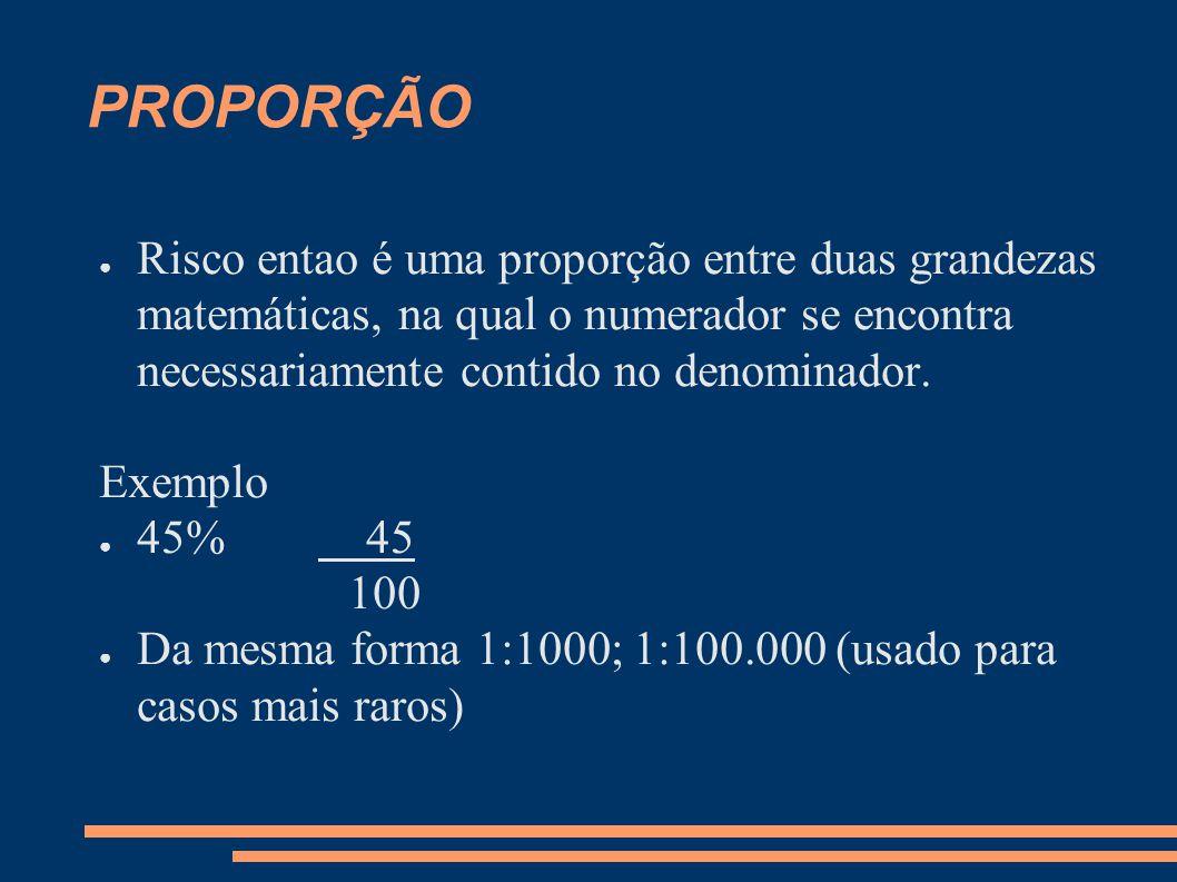 PROPORÇÃO Risco entao é uma proporção entre duas grandezas matemáticas, na qual o numerador se encontra necessariamente contido no denominador.