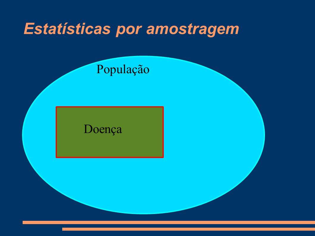 Estatísticas por amostragem