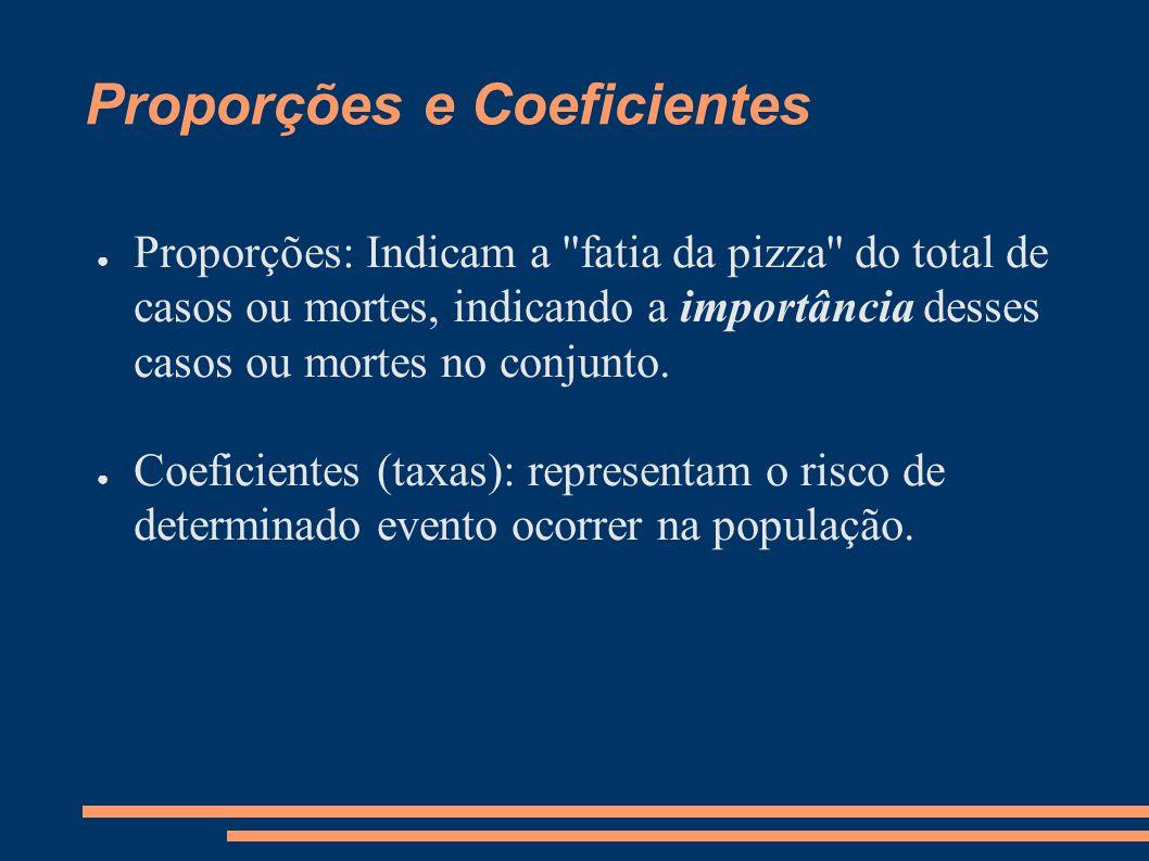 Proporções e Coeficientes