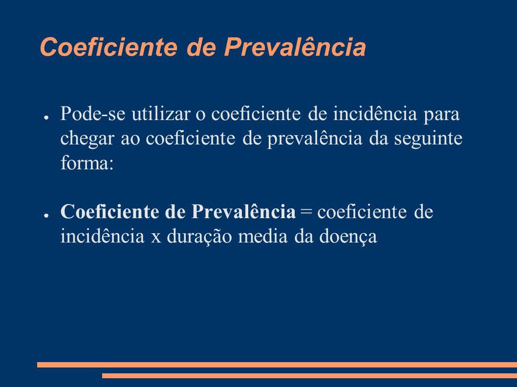 Coeficiente de Prevalência