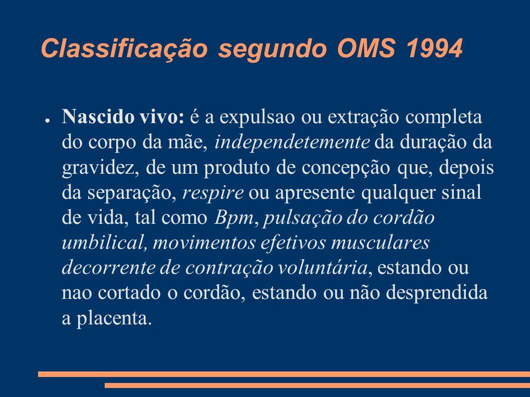 Classificação segundo OMS 1994