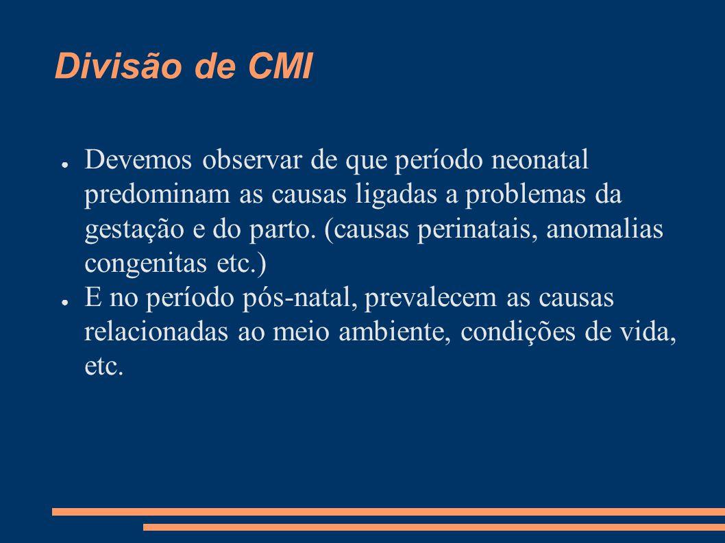 Divisão de CMI
