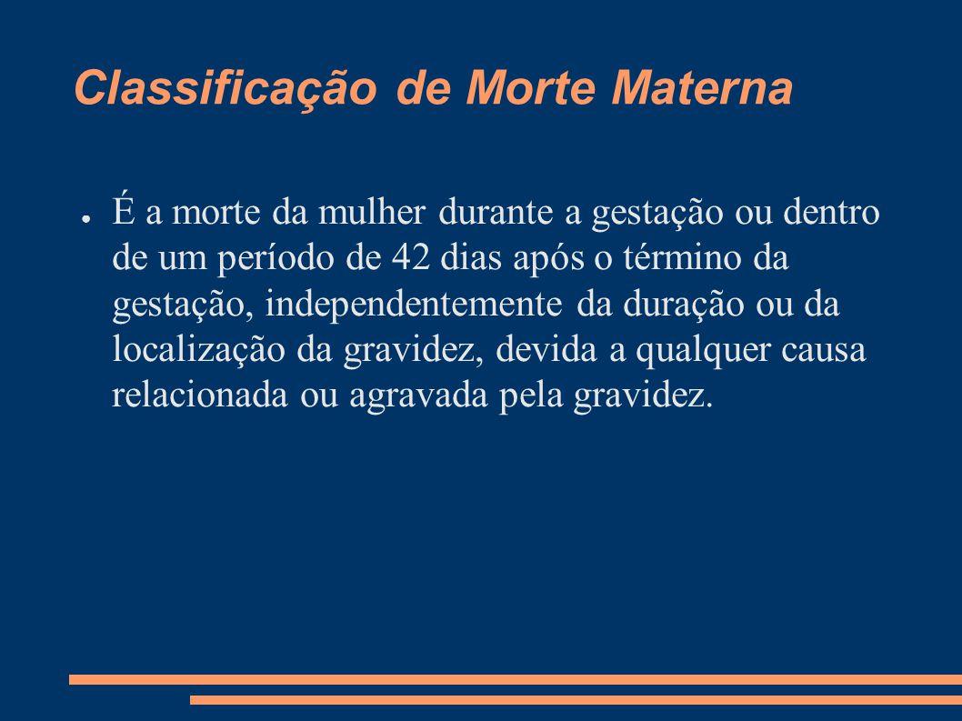 Classificação de Morte Materna