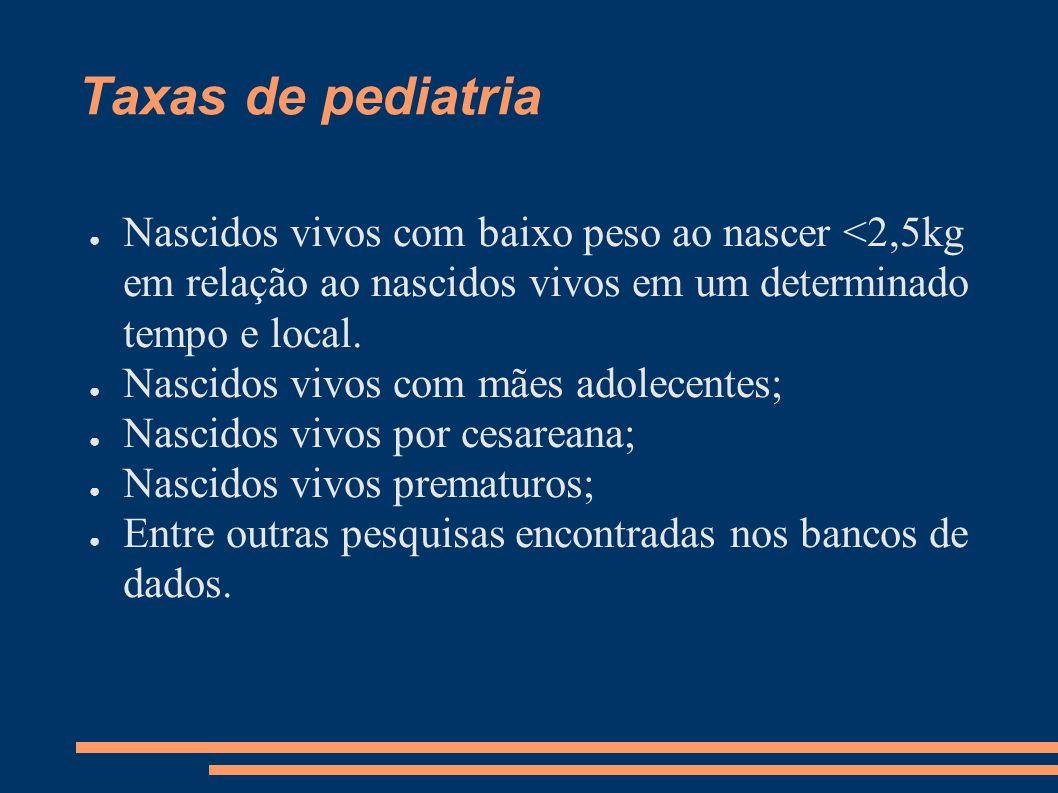 Taxas de pediatria Nascidos vivos com baixo peso ao nascer <2,5kg em relação ao nascidos vivos em um determinado tempo e local.