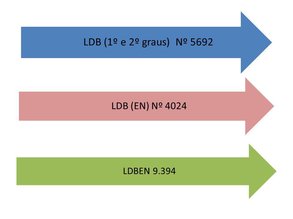 LDB (1º e 2º graus) Nº 5692 LDB (EN) Nº 4024 LDBEN 9.394