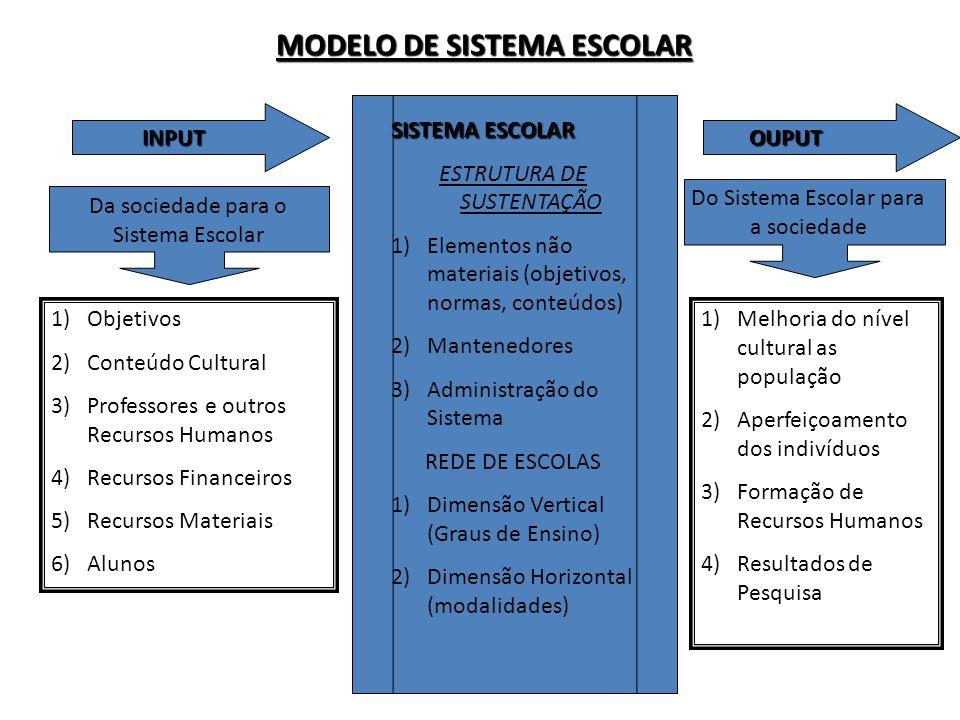 MODELO DE SISTEMA ESCOLAR