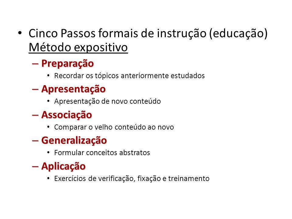 Cinco Passos formais de instrução (educação) Método expositivo