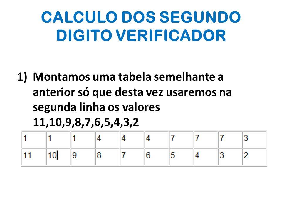 CALCULO DOS SEGUNDO DIGITO VERIFICADOR