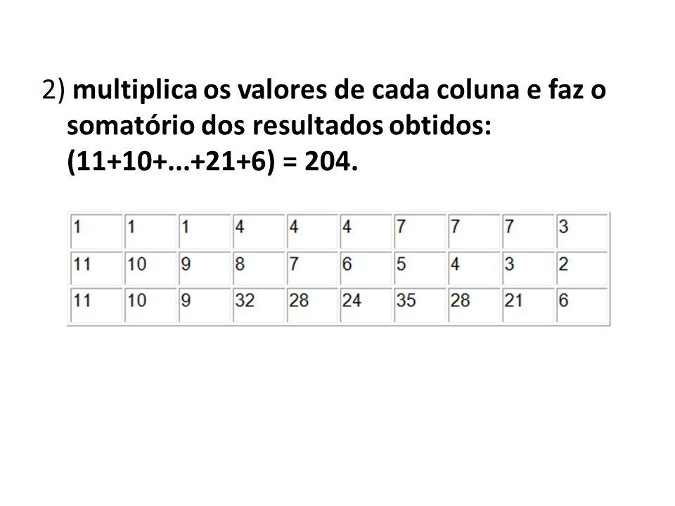 2) multiplica os valores de cada coluna e faz o somatório dos resultados obtidos: (11+10+...+21+6) = 204.