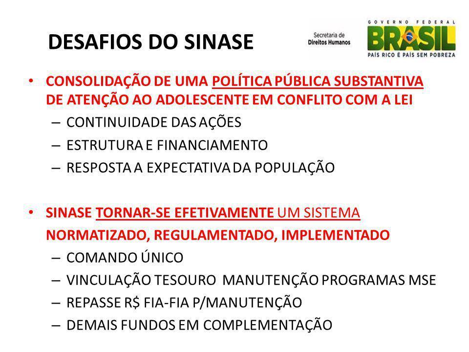 DESAFIOS DO SINASE CONSOLIDAÇÃO DE UMA POLÍTICA PÚBLICA SUBSTANTIVA DE ATENÇÃO AO ADOLESCENTE EM CONFLITO COM A LEI.