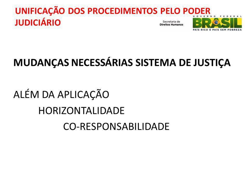 UNIFICAÇÃO DOS PROCEDIMENTOS PELO PODER JUDICIÁRIO