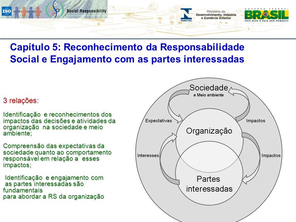 3 relações: Identificação e reconhecimentos dos impactos das decisões e atividades da organização na sociedade e meio ambiente; Compreensão das expectativas da sociedade quanto ao comportamento responsável em relação a esses impactos; Identificação e engajamento com as partes interessadas são fundamentais para abordar a RS da organização