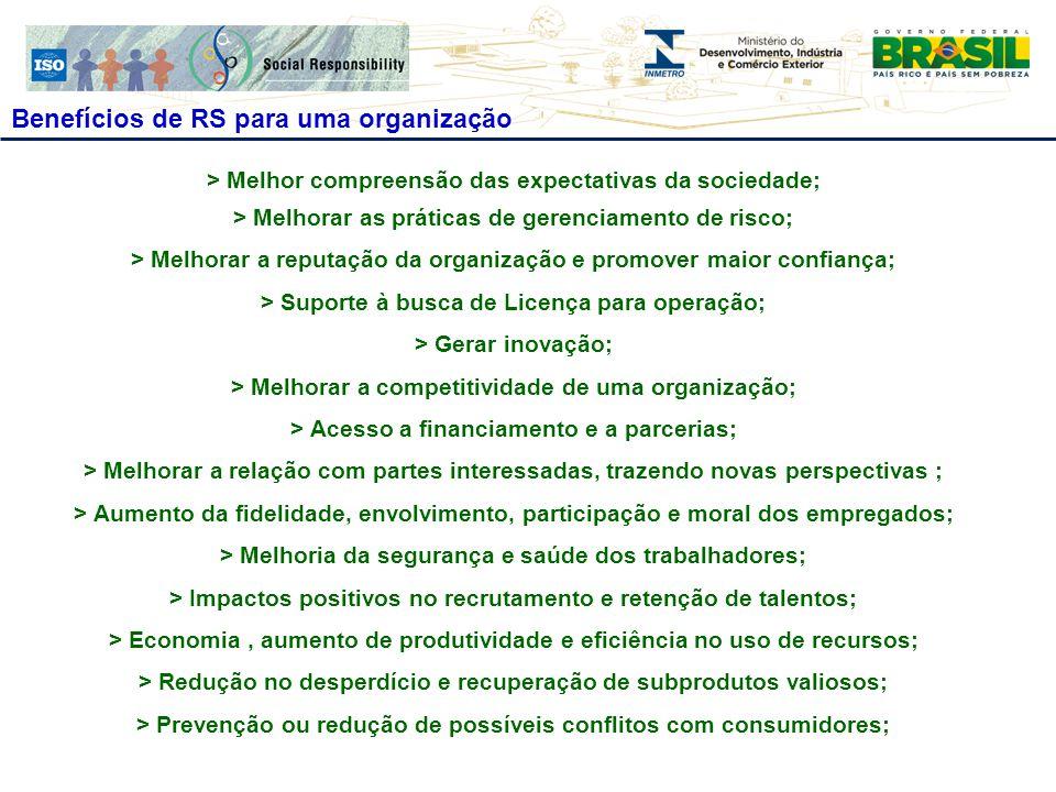 Benefícios de RS para uma organização