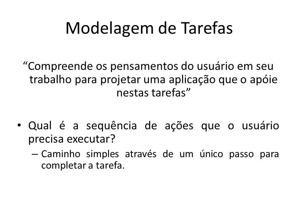 Modelagem de Tarefas Compreende os pensamentos do usuário em seu trabalho para projetar uma aplicação que o apóie nestas tarefas