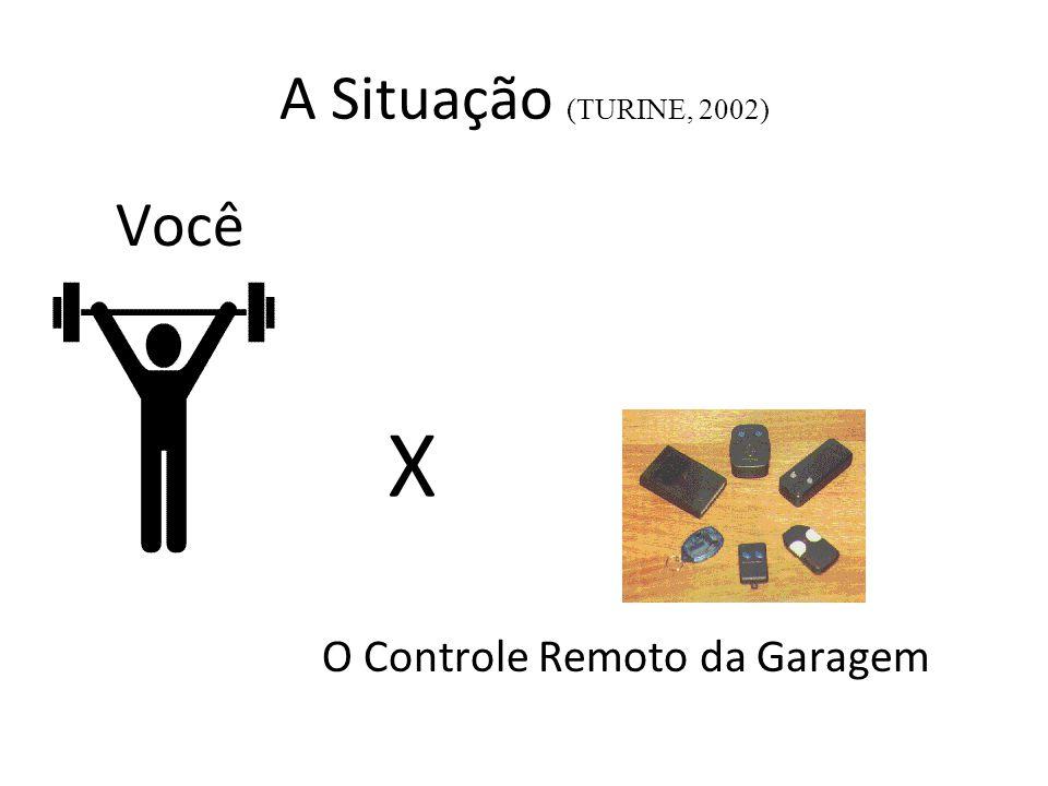 A Situação (TURINE, 2002) Você X O Controle Remoto da Garagem