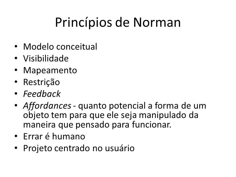 Princípios de Norman Modelo conceitual Visibilidade Mapeamento
