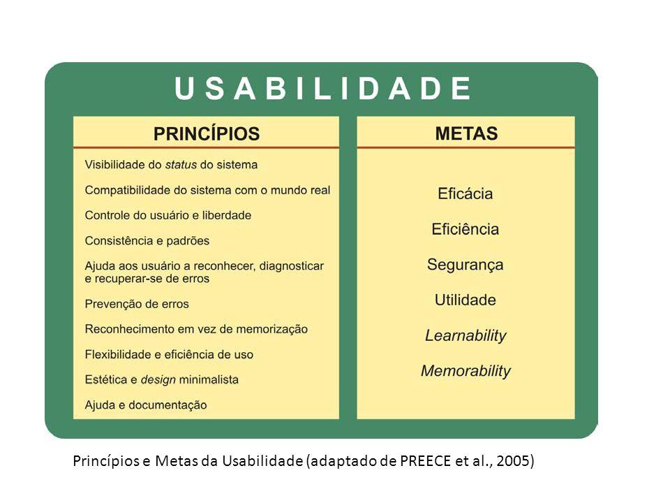 Princípios e Metas da Usabilidade (adaptado de PREECE et al., 2005)
