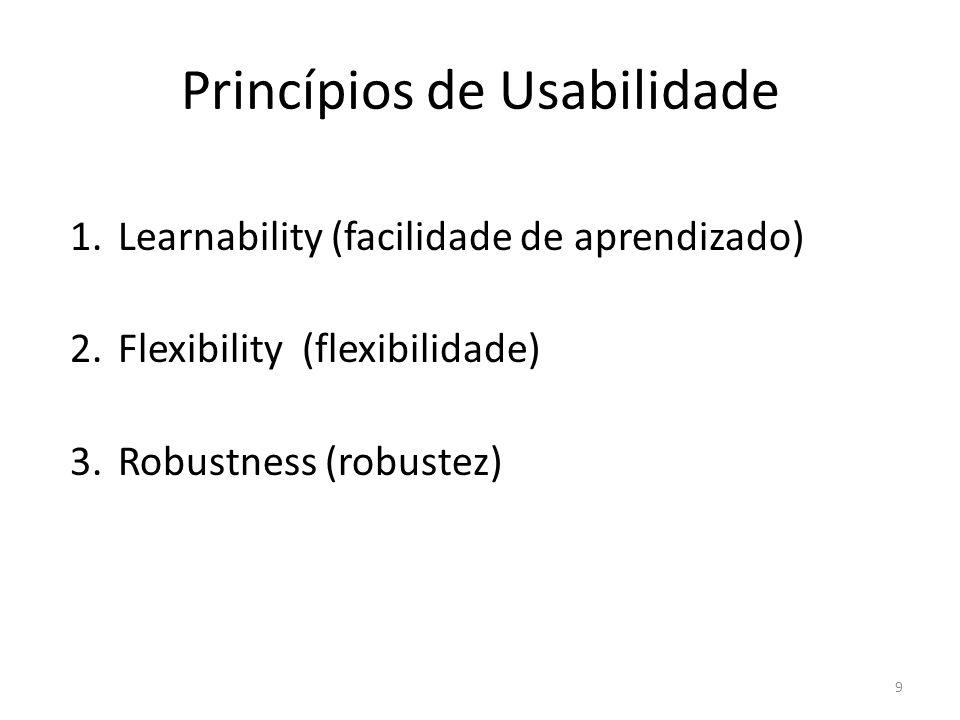 Princípios de Usabilidade