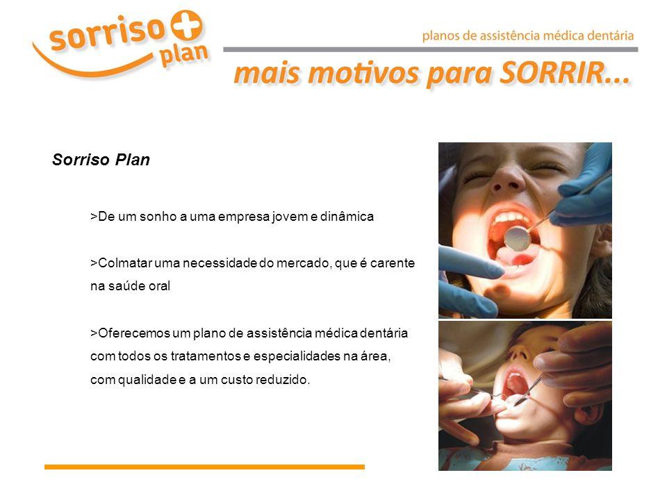 Sorriso Plan >De um sonho a uma empresa jovem e dinâmica