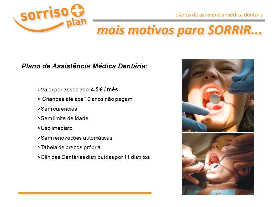 Plano de Assistência Médica Dentária:
