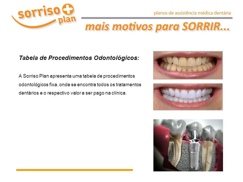 Tabela de Procedimentos Odontológicos: