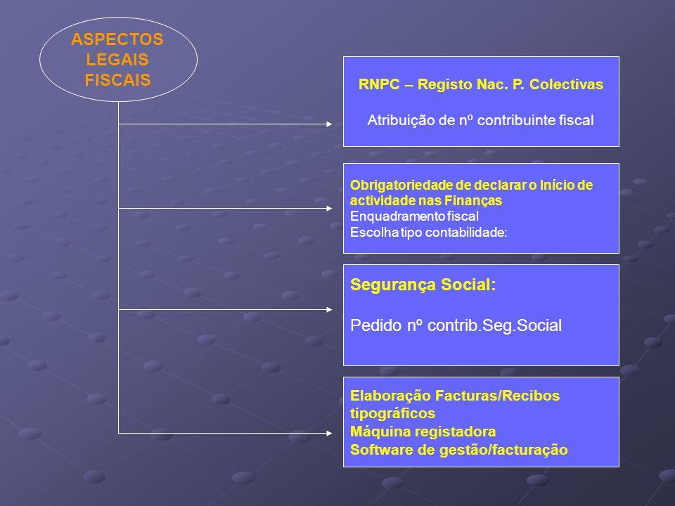 RNPC – Registo Nac. P. Colectivas