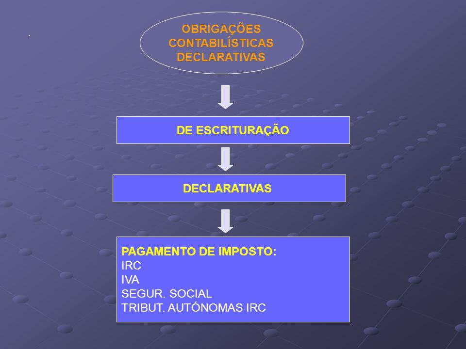 OBRIGAÇÕES CONTABILÍSTICAS DECLARATIVAS DE ESCRITURAÇÃO DECLARATIVAS