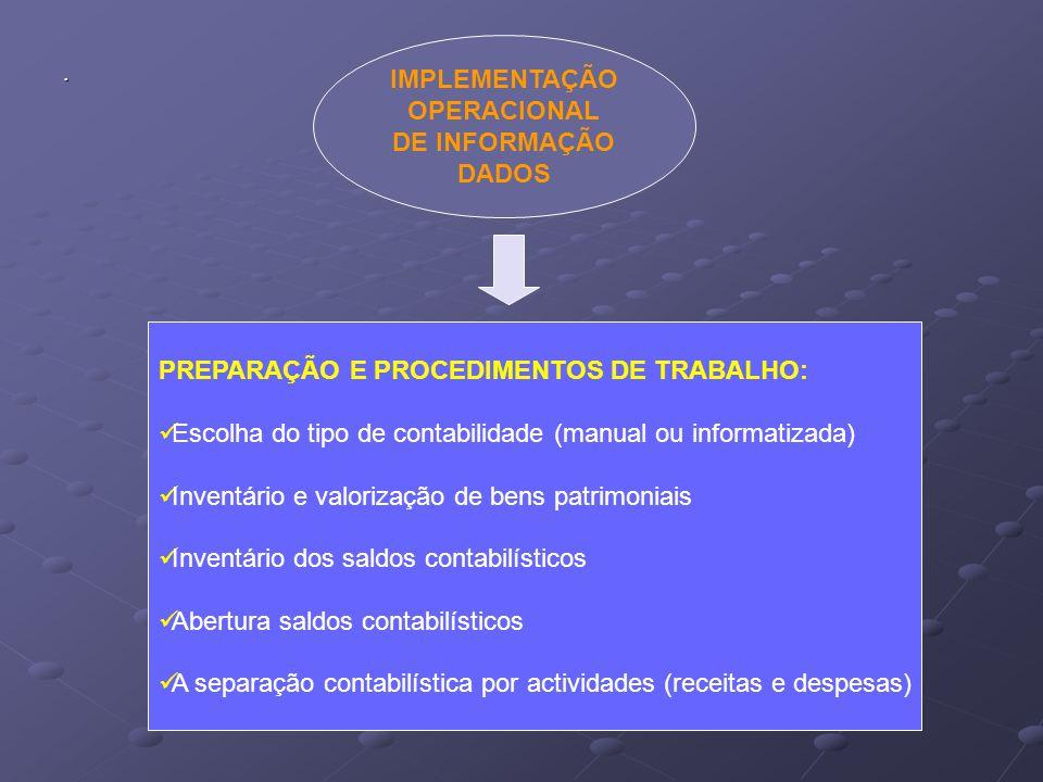 IMPLEMENTAÇÃO OPERACIONAL DE INFORMAÇÃO DADOS