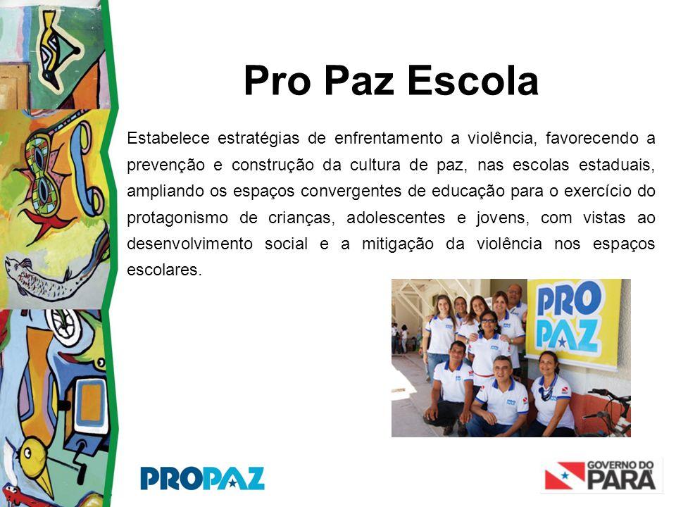 Pro Paz Escola
