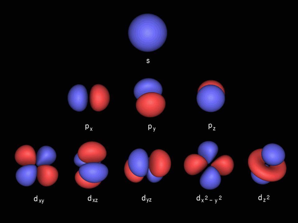 Átomos 2010 SPRACE