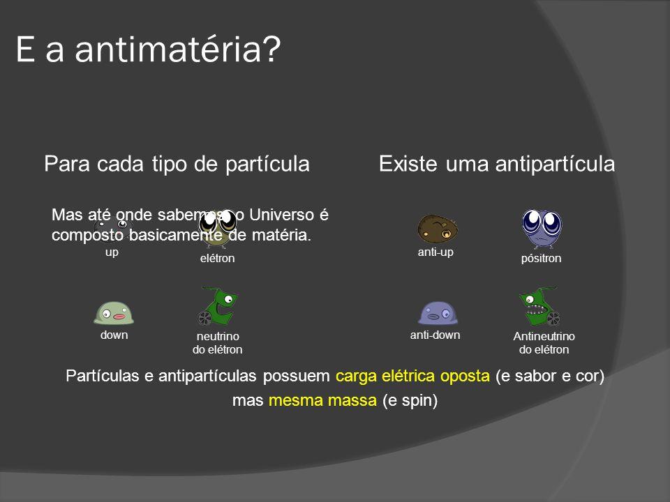 E a antimatéria Para cada tipo de partícula Existe uma antipartícula