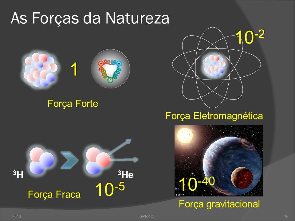 10-2 1 10-40 10-5 As Forças da Natureza Força Eletromagnética