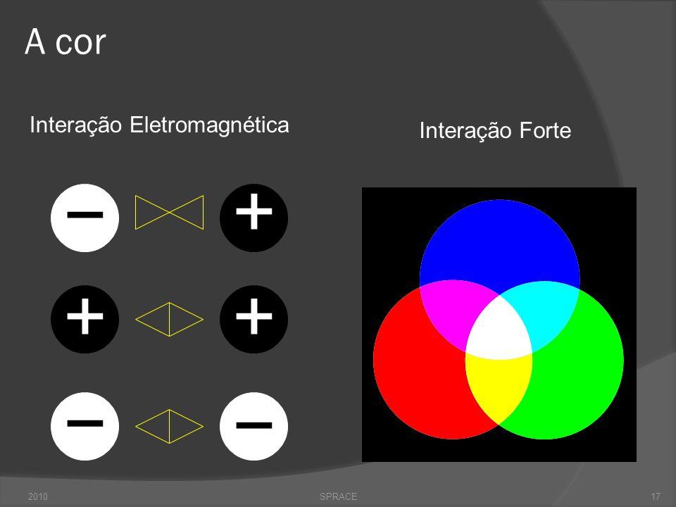 A cor Interação Eletromagnética Interação Forte + − 2010 SPRACE