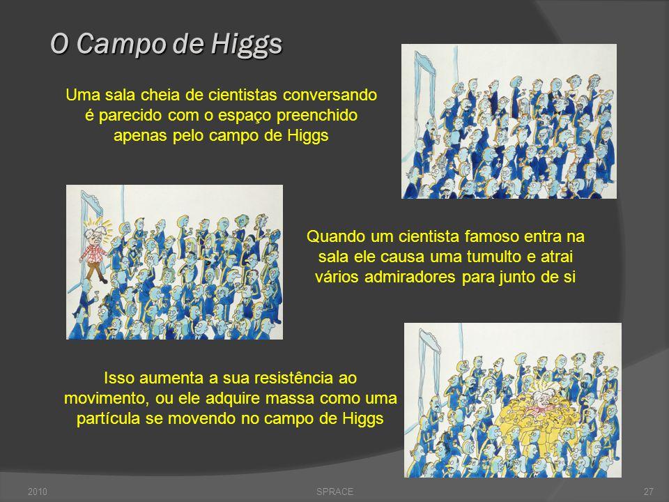 O Campo de Higgs Uma sala cheia de cientistas conversando é parecido com o espaço preenchido apenas pelo campo de Higgs.