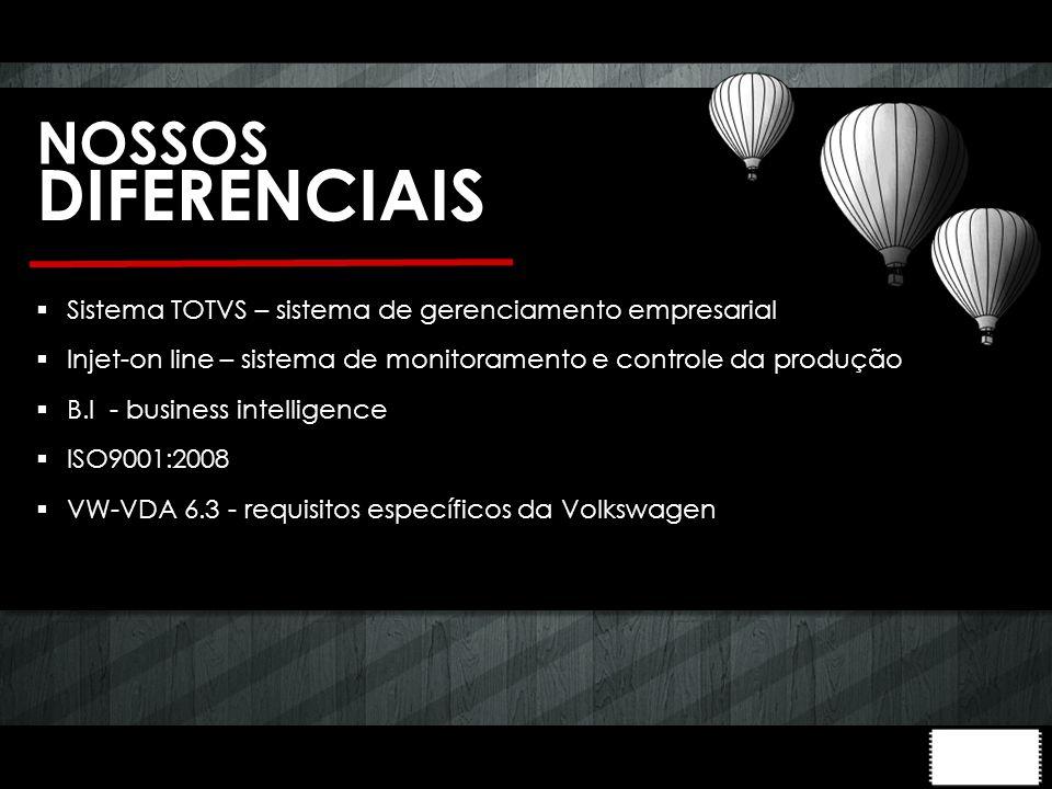 NOSSOS DIFERENCIAIS. Sistema TOTVS – sistema de gerenciamento empresarial. Injet-on line – sistema de monitoramento e controle da produção.