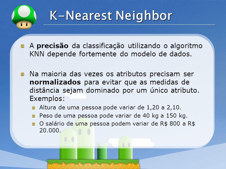 K-Nearest Neighbor A precisão da classificação utilizando o algoritmo KNN depende fortemente do modelo de dados.