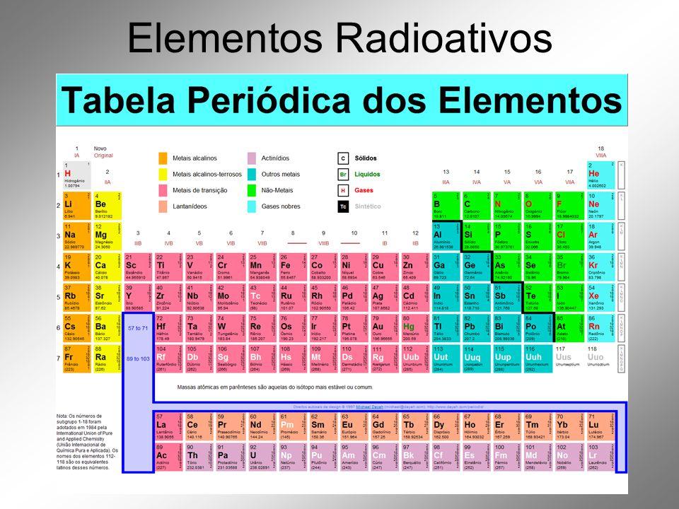 Elementos Radioativos