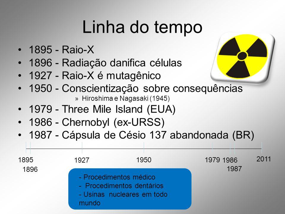 Linha do tempo 1895 - Raio-X 1896 - Radiação danifica células