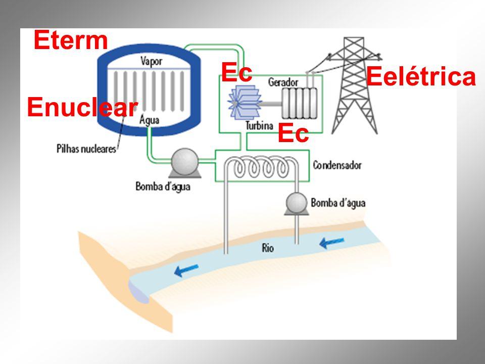 Eterm Ec Eelétrica Enuclear Ec
