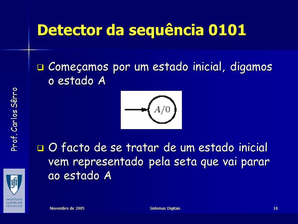 Detector da sequência 0101 Começamos por um estado inicial, digamos o estado A.