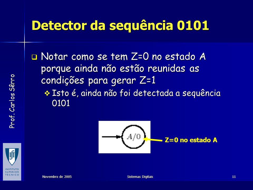 Detector da sequência 0101 Notar como se tem Z=0 no estado A porque ainda não estão reunidas as condições para gerar Z=1.