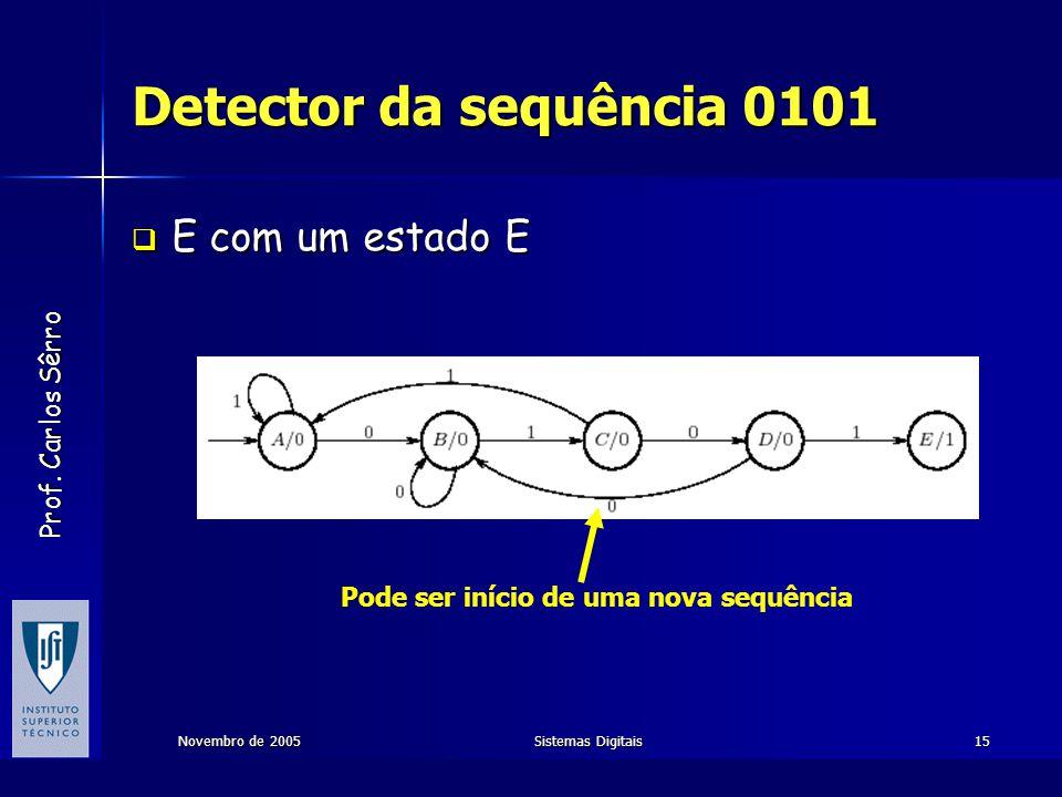 Detector da sequência 0101 E com um estado E